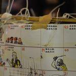 The Umbrella Revolution